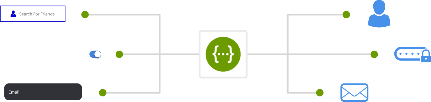 swagger connection an app and database
