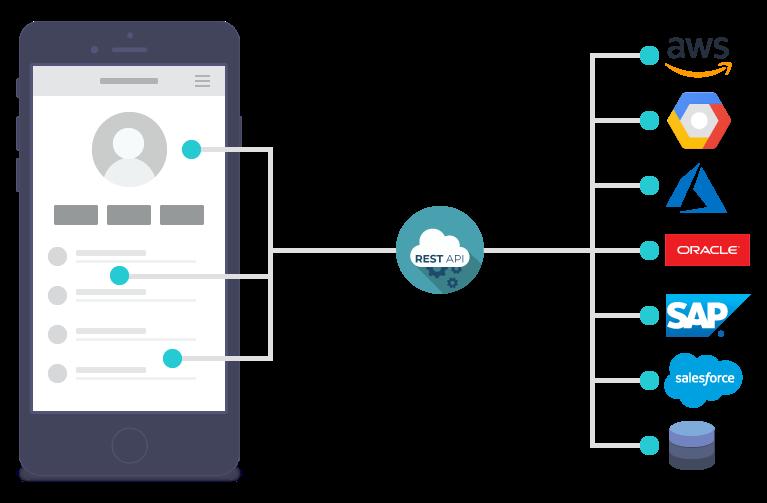 platform_integrations